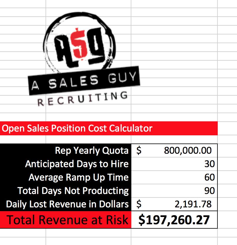 Sales Cost Calculator
