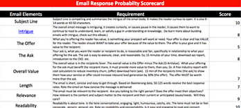 Sales Email Response Probability Scorecard.png